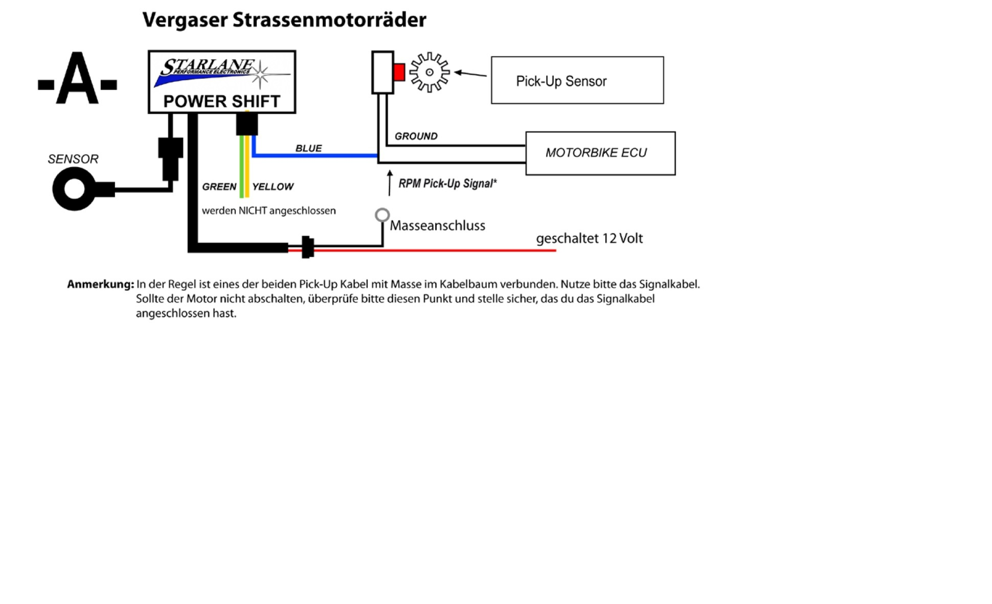 Fantastisch Universelles Schmerzloses Kabelbaum Diagramm Ideen - Der ...